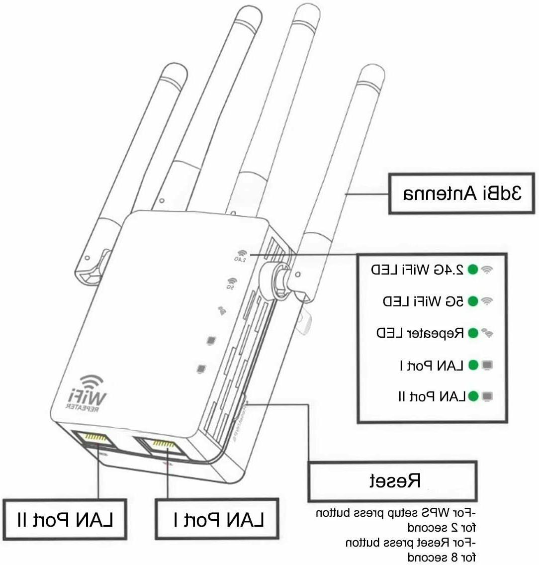 1200Mbps Extender Band WiFi Booster/WiFi Extender