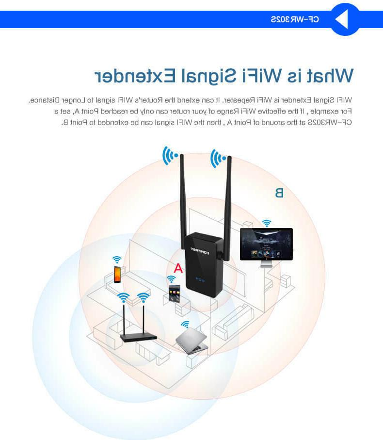 COMFAST 300Mbps Wifi Extender Booster WPS