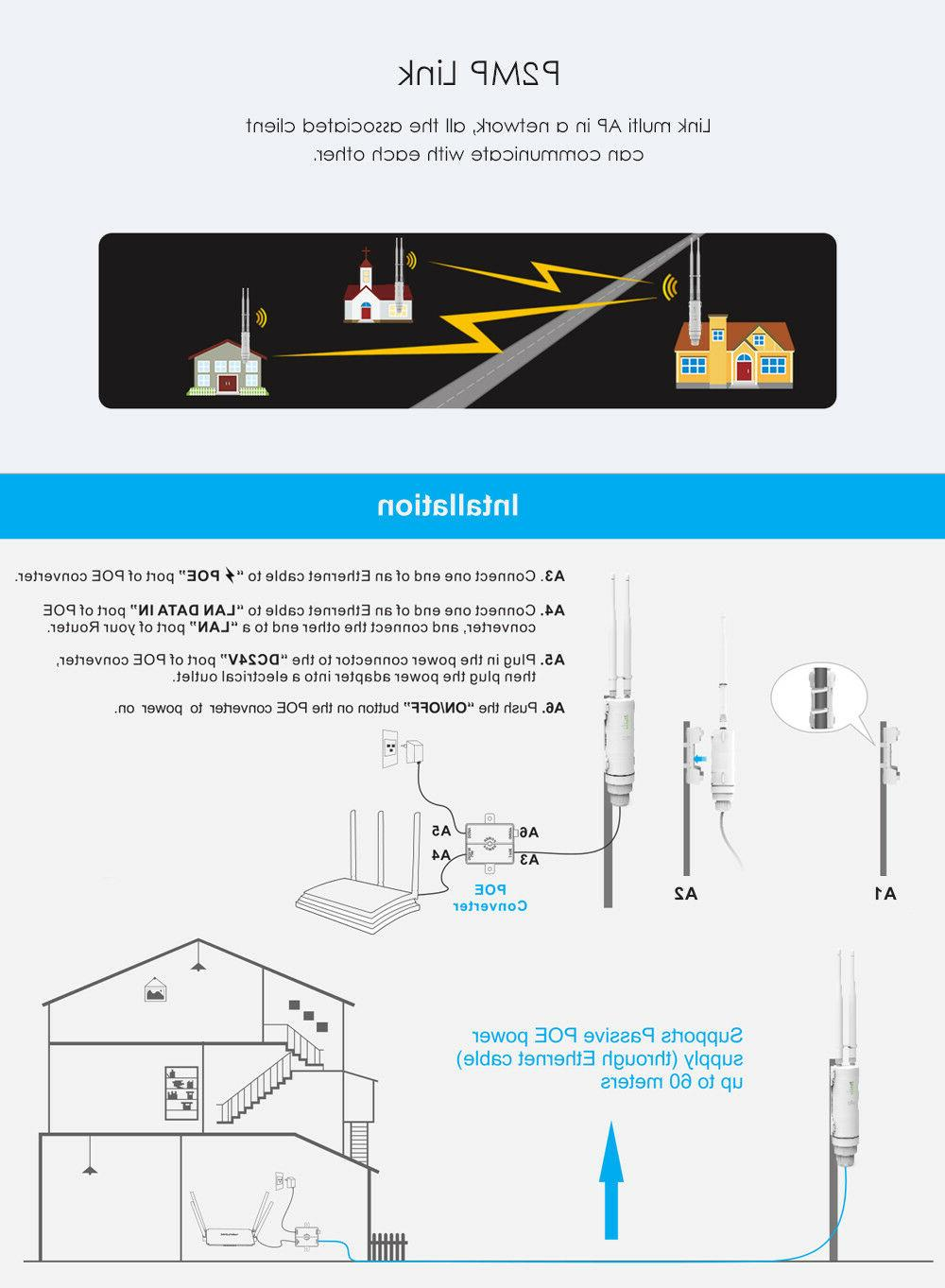 Outdoor Repeater Wireless-N 300Mbps Extender Point