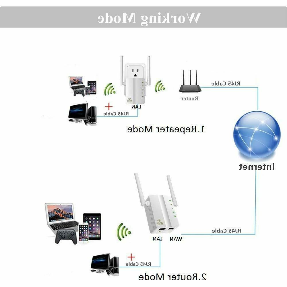 Aigital 300 Mbps WiFi Repeater